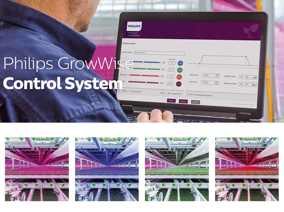 Philips GrowWise Control System Diagram and Pictures